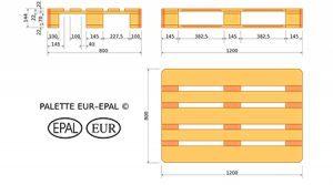 euro palet olculer 1 300x167 - Ürünler