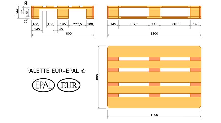 euro-palet-olculeri-2