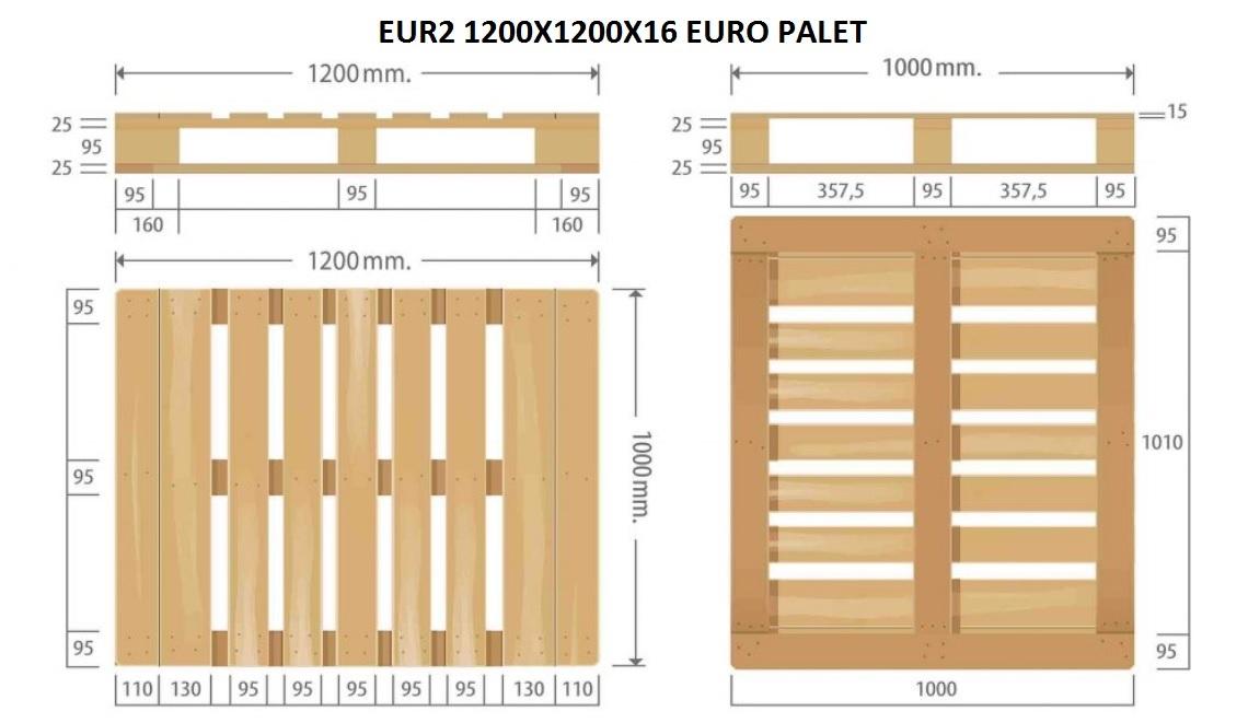 EUR2 120x100 EURO PALET ÖLÇÜLERİ NEDİR