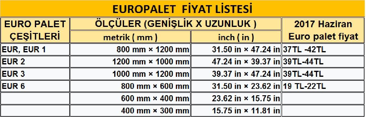 EURO PALET fiyat listesi - EURO PALET FİYAT LİSTESİ HAZİRAN 2017