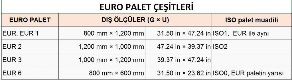 Epal euro palet çeşitleri