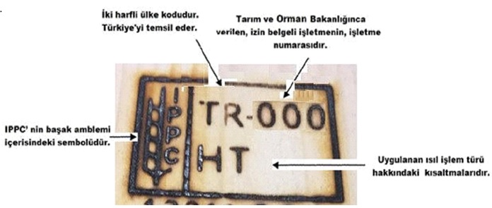 IŞIL işlem logosu