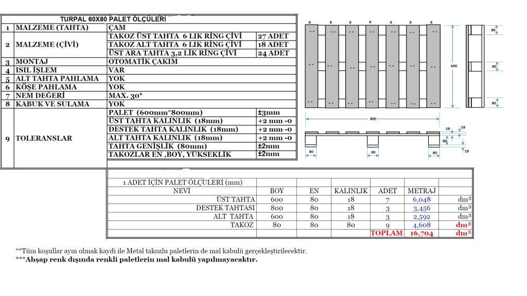 TURPAL 60x80 PALET ÖLÇÜLERİ